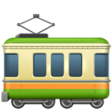 Railway Car (Travel & Places - Transport-Ground)
